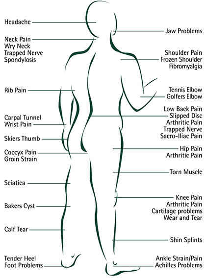 Osteopathy For Pain Relief